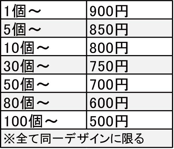 keyholder_price